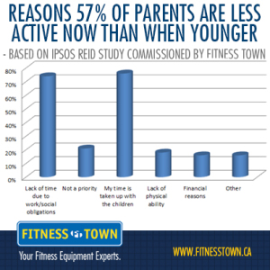 parents lessactive